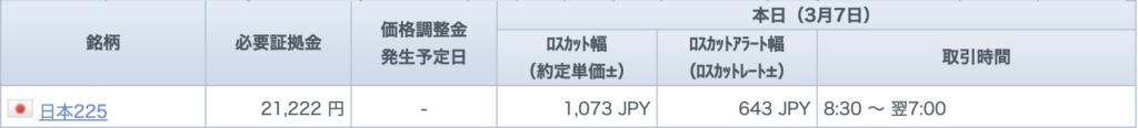 GMOクリック証券の日本225取引時間