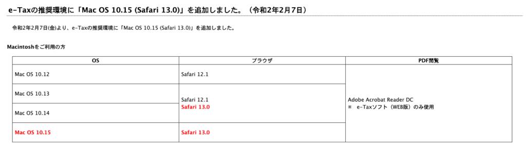 mac OSにおけるe-Tax推奨環境