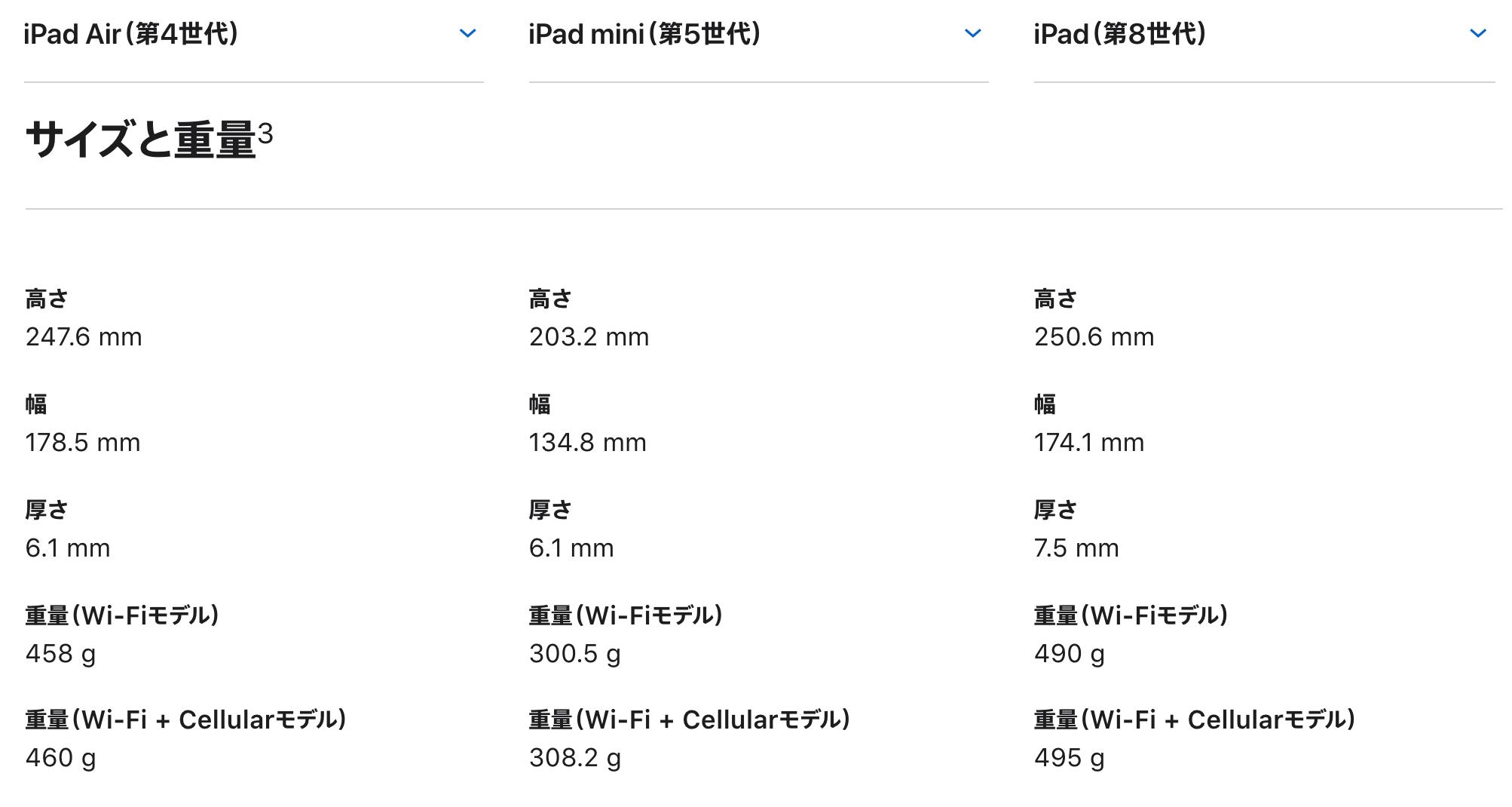 ipadの重さ比較