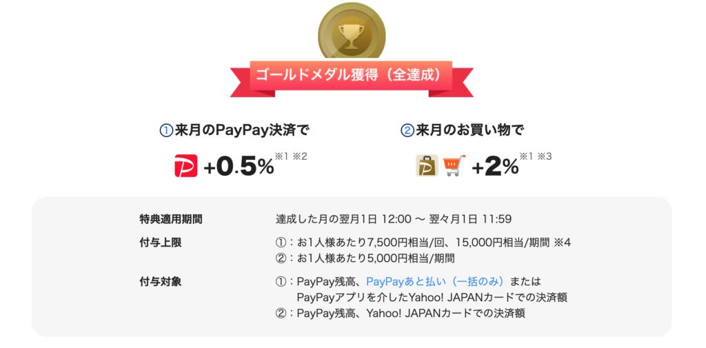 paypayステップ全達成でゴールドメダル
