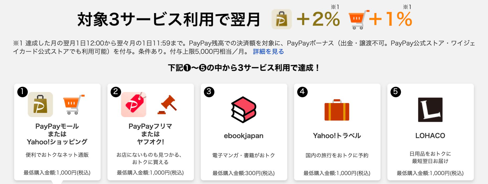PayPay STEP サービス利用